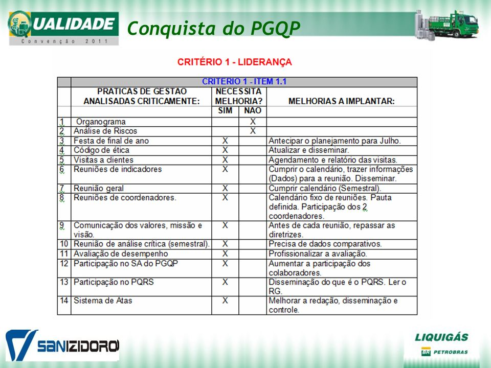 Conquista do PGQP