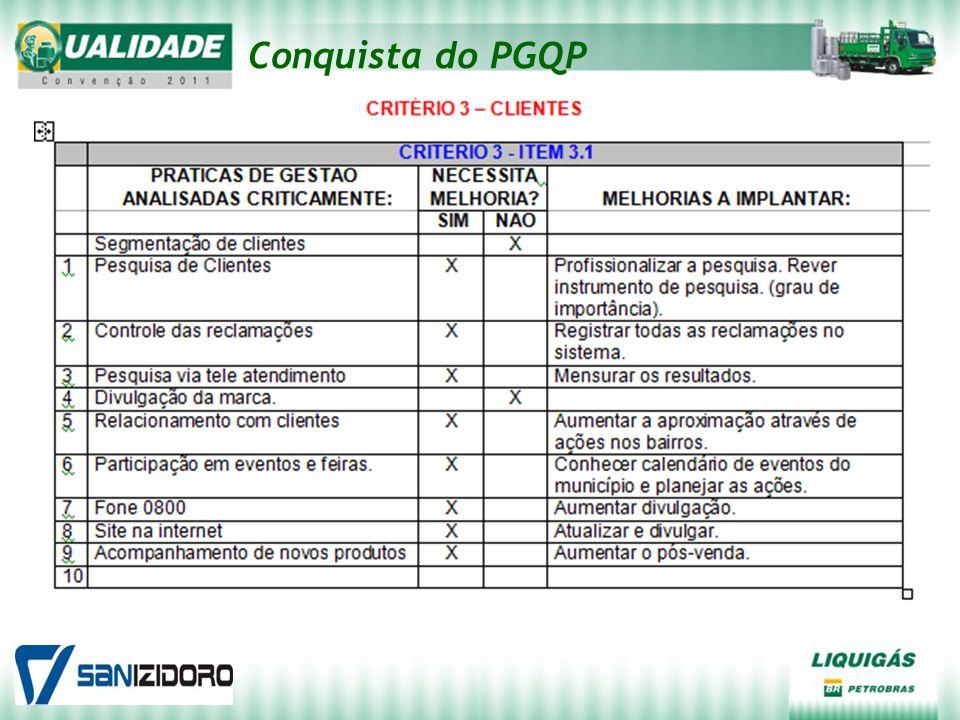 Conquista do PGQP DRE Caminhão.