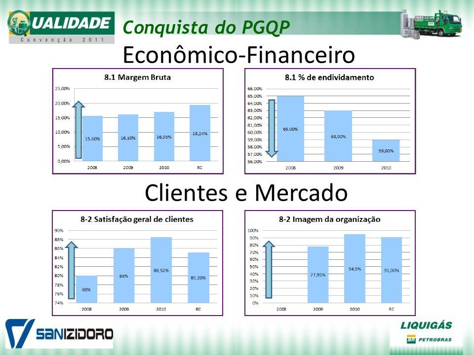 Econômico-Financeiro