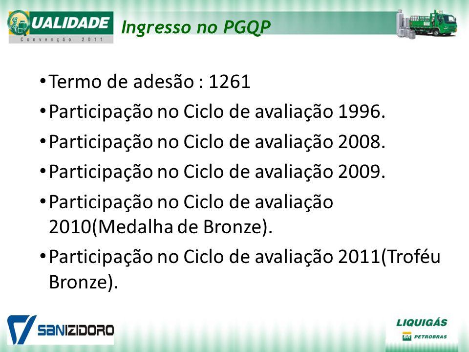 Participação no Ciclo de avaliação 1996.