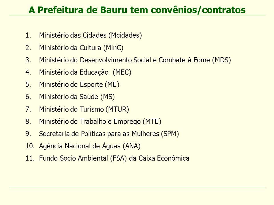 A Prefeitura de Bauru tem convênios/contratos