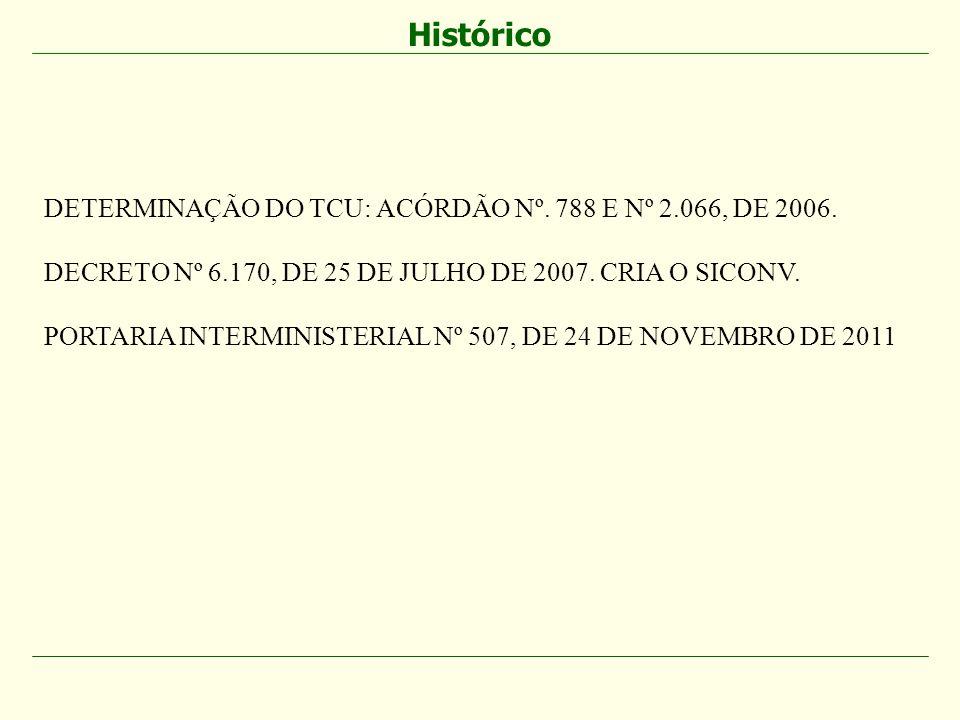 Histórico DETERMINAÇÃO DO TCU: ACÓRDÃO Nº. 788 E Nº 2.066, DE 2006.