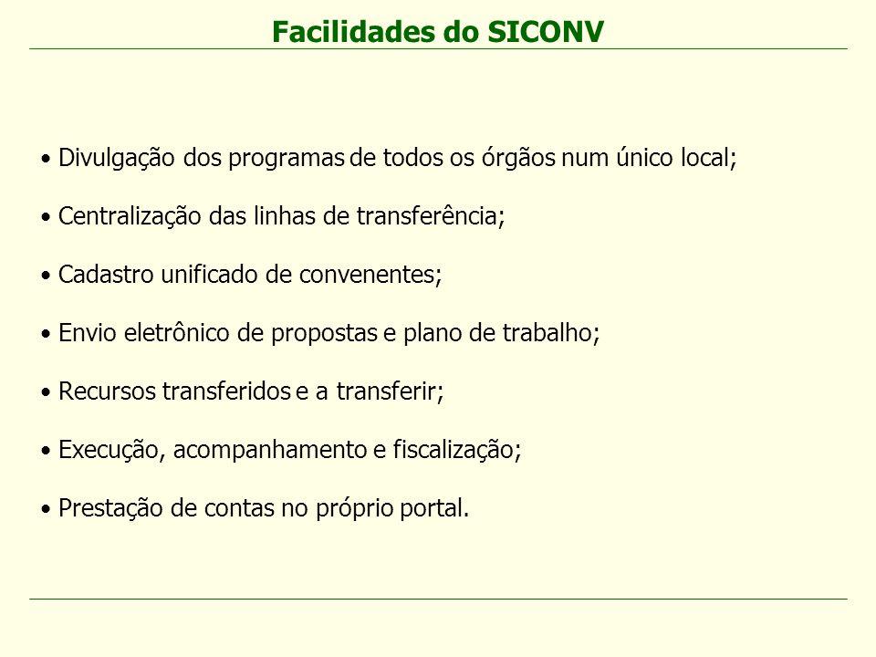 Facilidades do SICONV Divulgação dos programas de todos os órgãos num único local; Centralização das linhas de transferência;