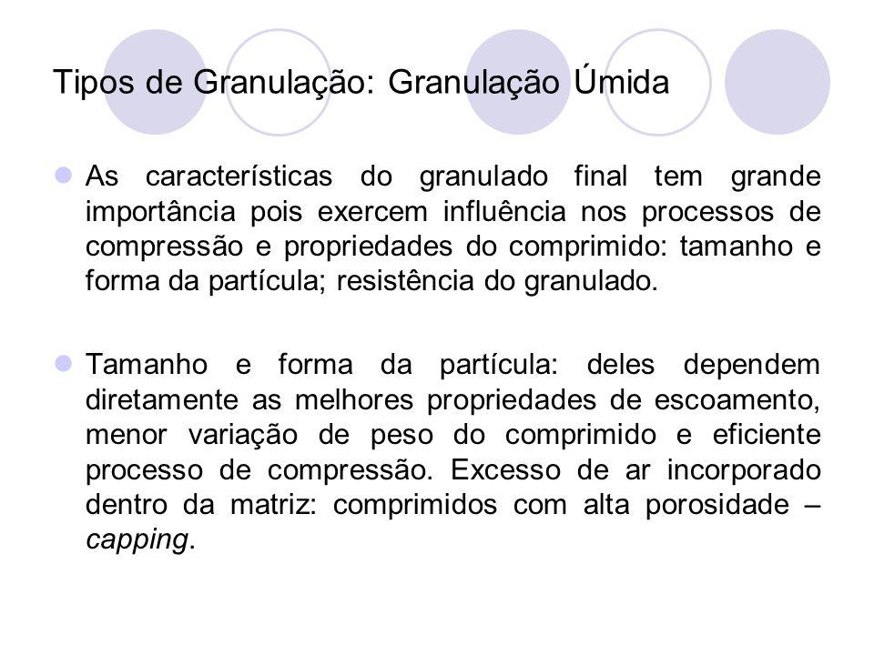 Tipos de Granulação: Granulação Úmida