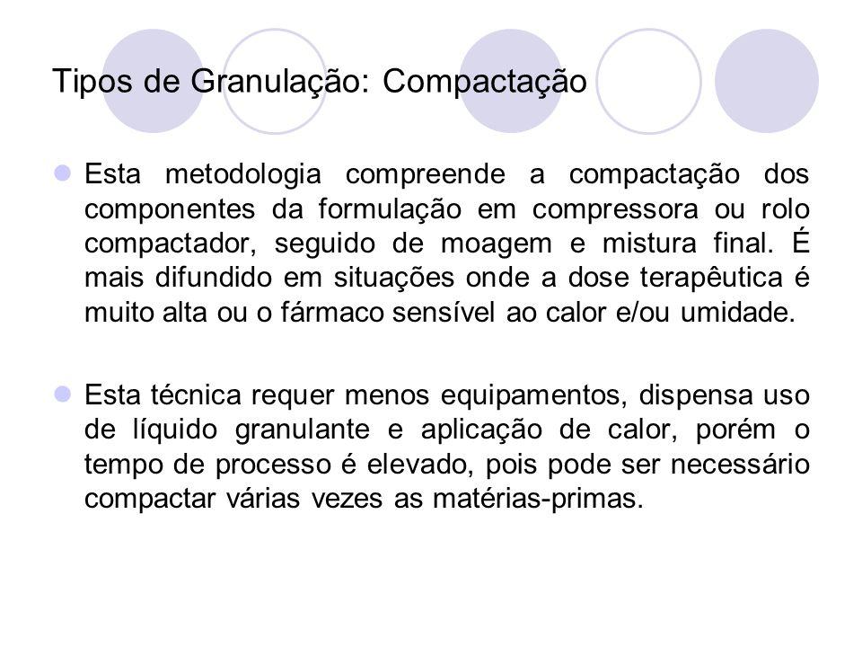 Tipos de Granulação: Compactação