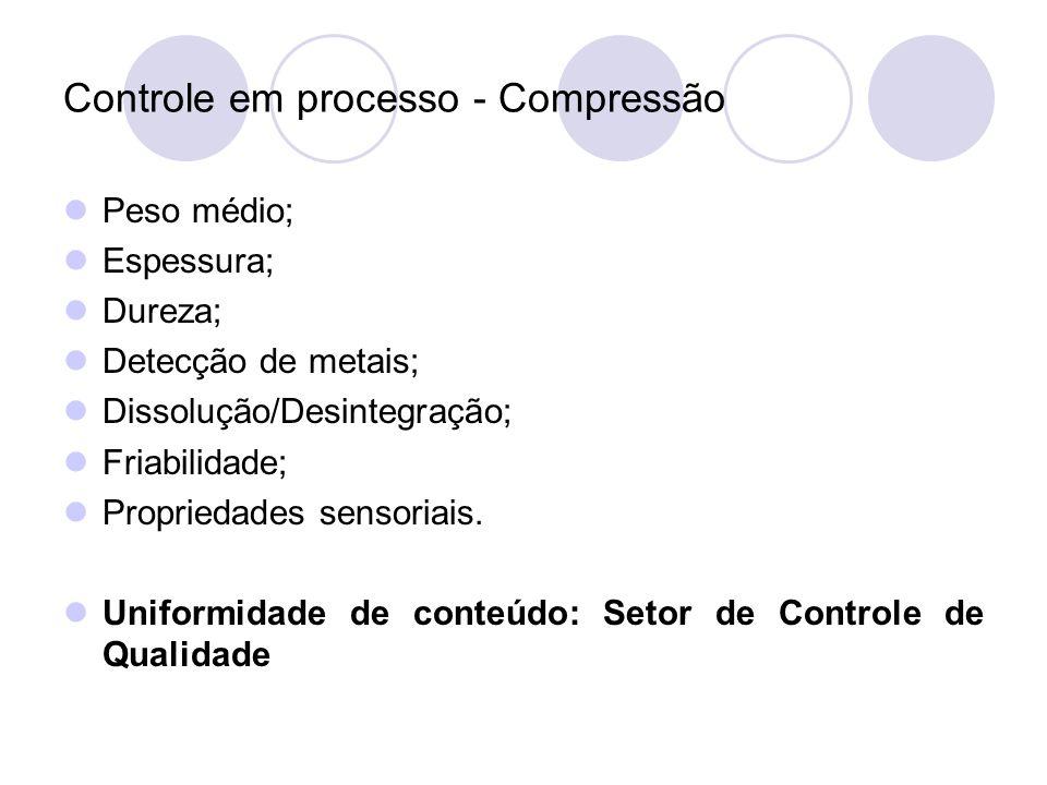 Controle em processo - Compressão
