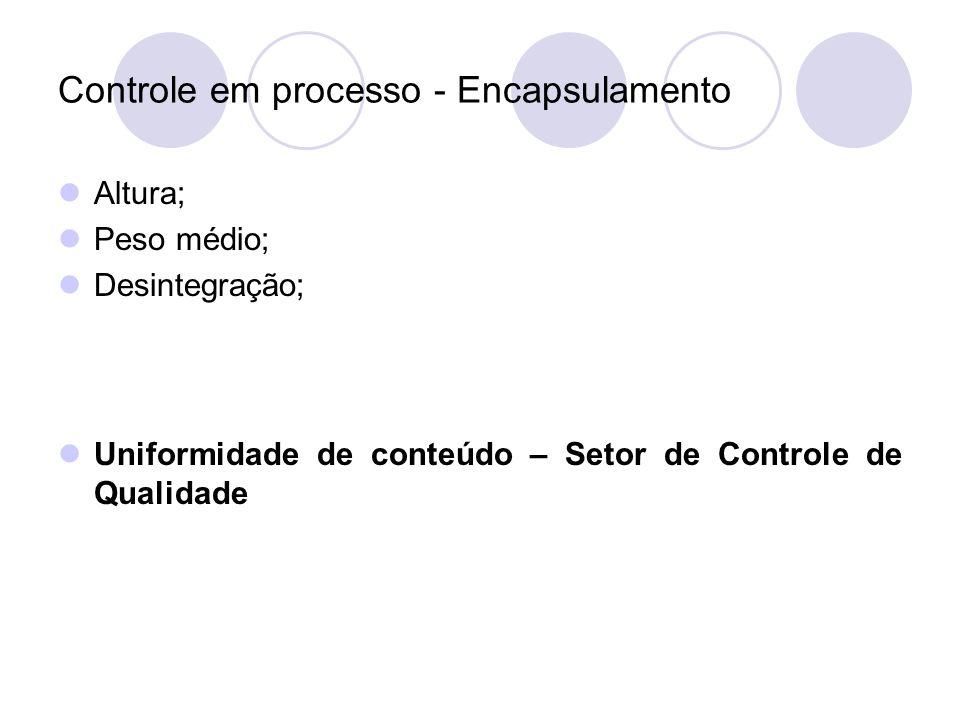 Controle em processo - Encapsulamento