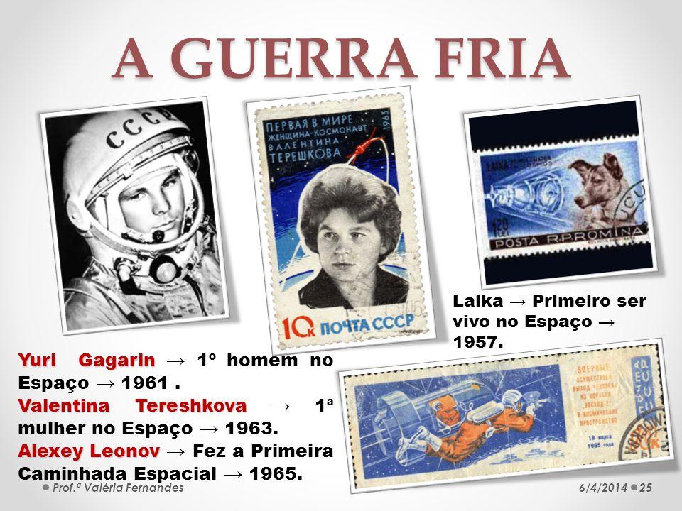 A GUERRA FRIA Yuri Gagarin → 1º homem no Espaço → 1961 .