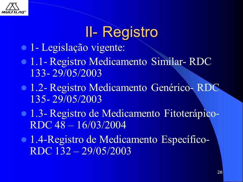 II- Registro 1- Legislação vigente:
