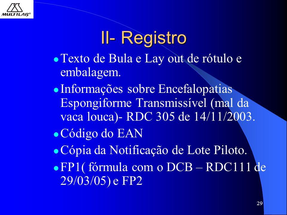 II- Registro Texto de Bula e Lay out de rótulo e embalagem.