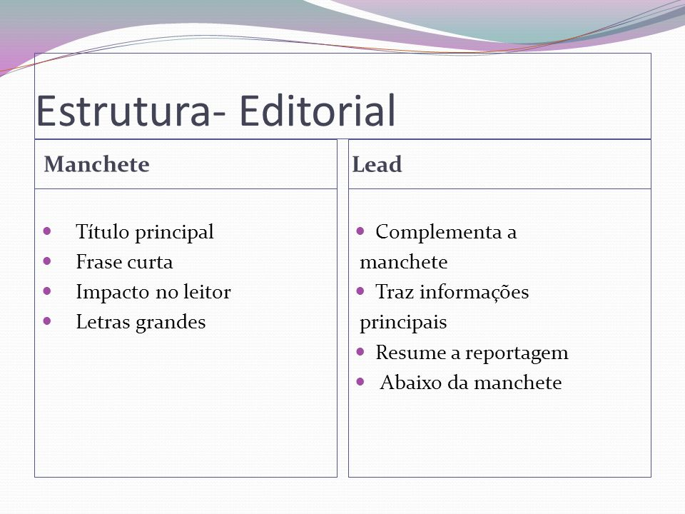Estrutura- Editorial Manchete Lead Título principal Frase curta