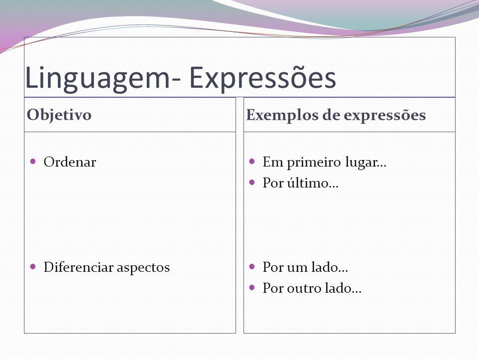 Linguagem- Expressões