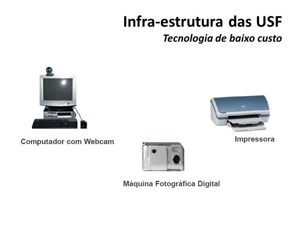 Infra-estrutura das USF Tecnologia de baixo custo