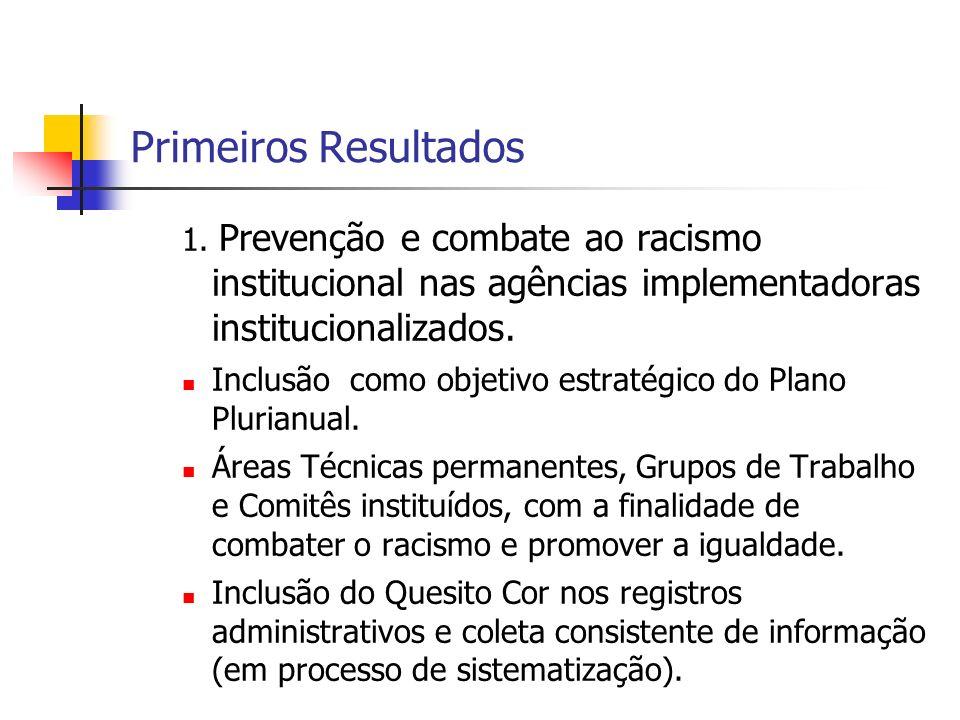 Primeiros Resultados 1. Prevenção e combate ao racismo institucional nas agências implementadoras institucionalizados.