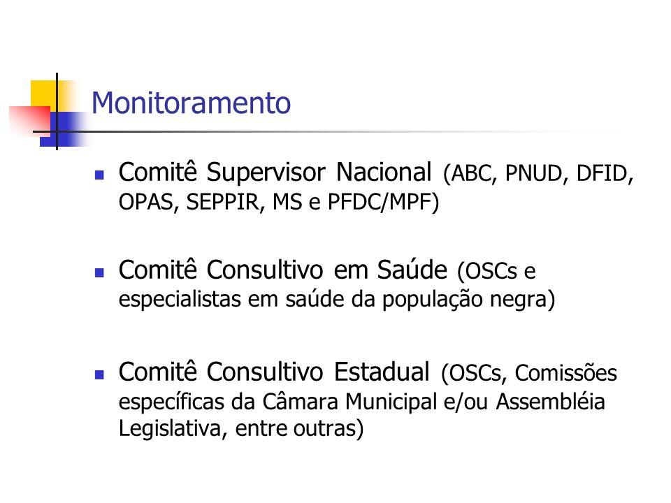 MonitoramentoComitê Supervisor Nacional (ABC, PNUD, DFID, OPAS, SEPPIR, MS e PFDC/MPF)