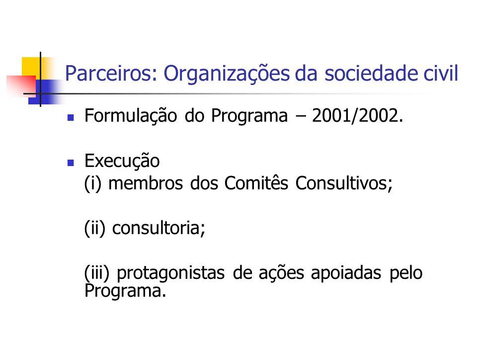 Parceiros: Organizações da sociedade civil