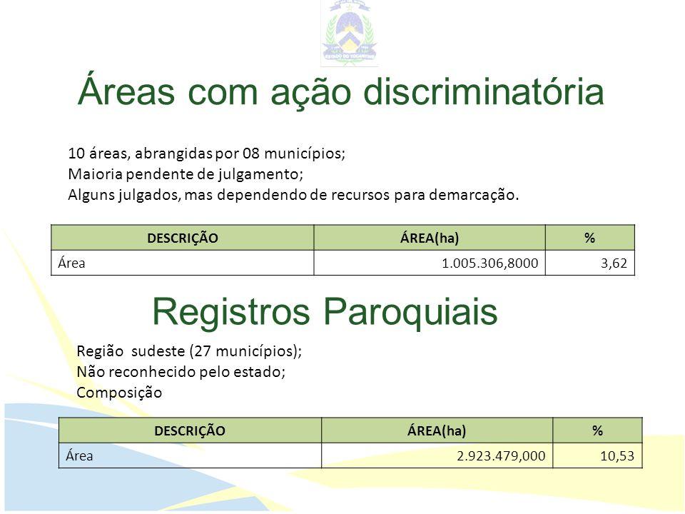 Áreas com ação discriminatória