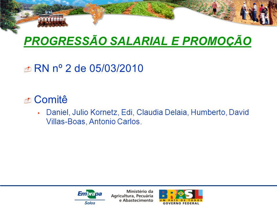 PROGRESSÃO SALARIAL E PROMOÇÃO