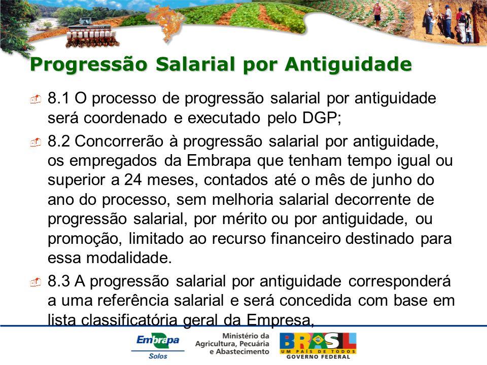 Progressão Salarial por Antiguidade