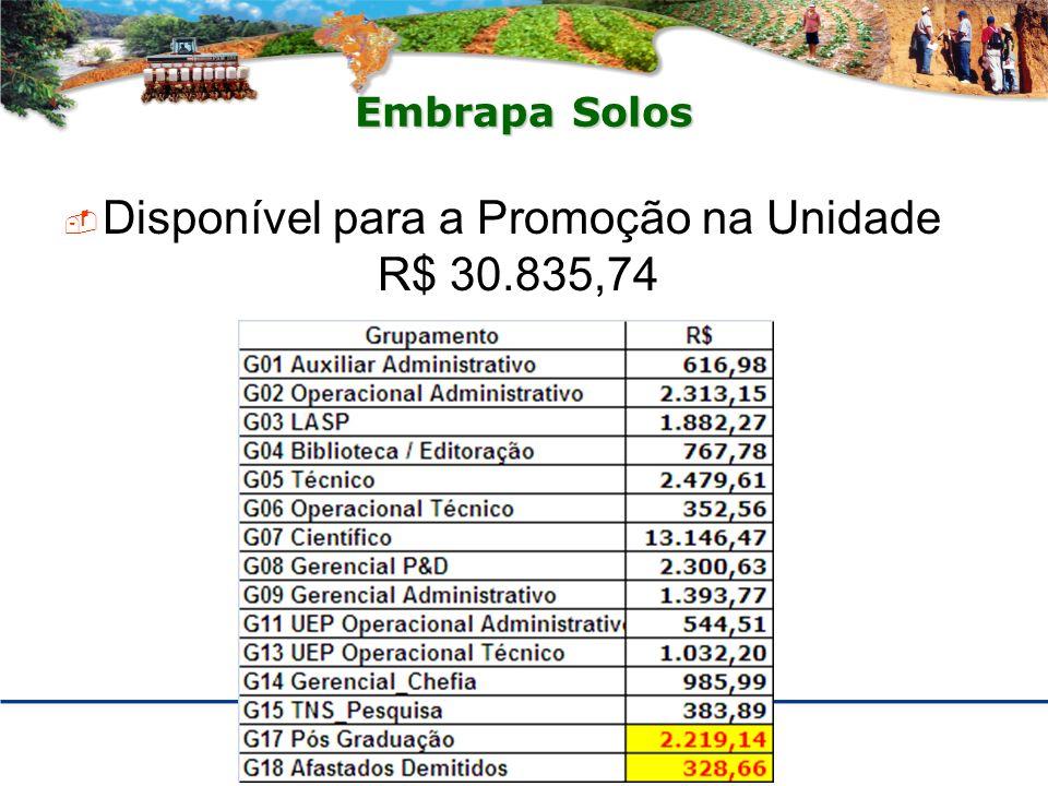 Disponível para a Promoção na Unidade R$ 30.835,74