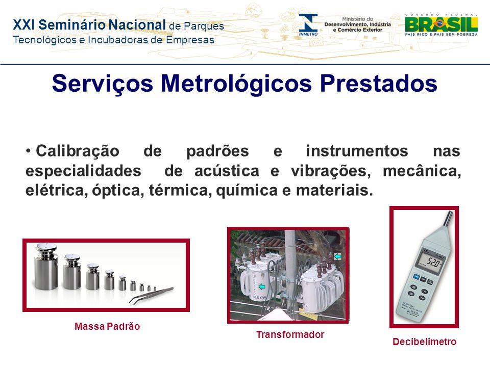 Serviços Metrológicos Prestados