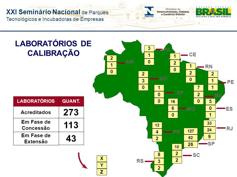 LABORATÓRIOS DE CALIBRAÇÃO