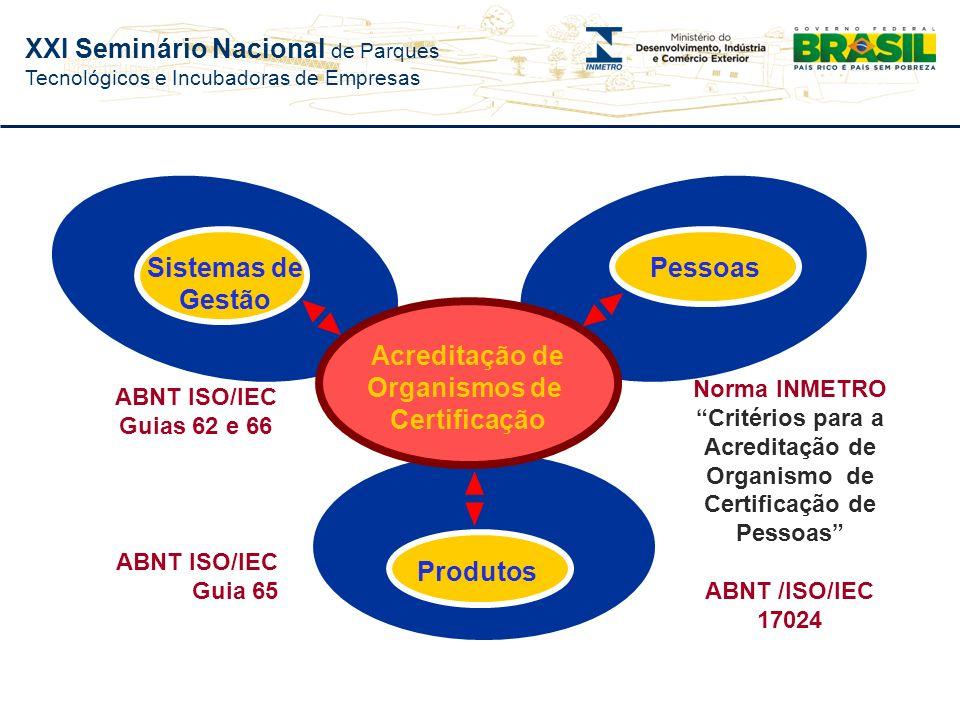 Critérios para a Acreditação de Organismo de Certificação de Pessoas