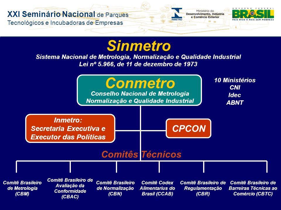 Sistema Nacional de Metrologia, Normalização e Qualidade Industrial