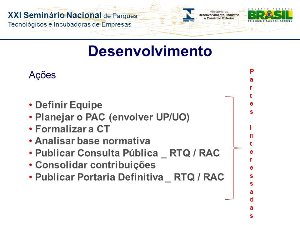Desenvolvimento Ações Definir Equipe Planejar o PAC (envolver UP/UO)