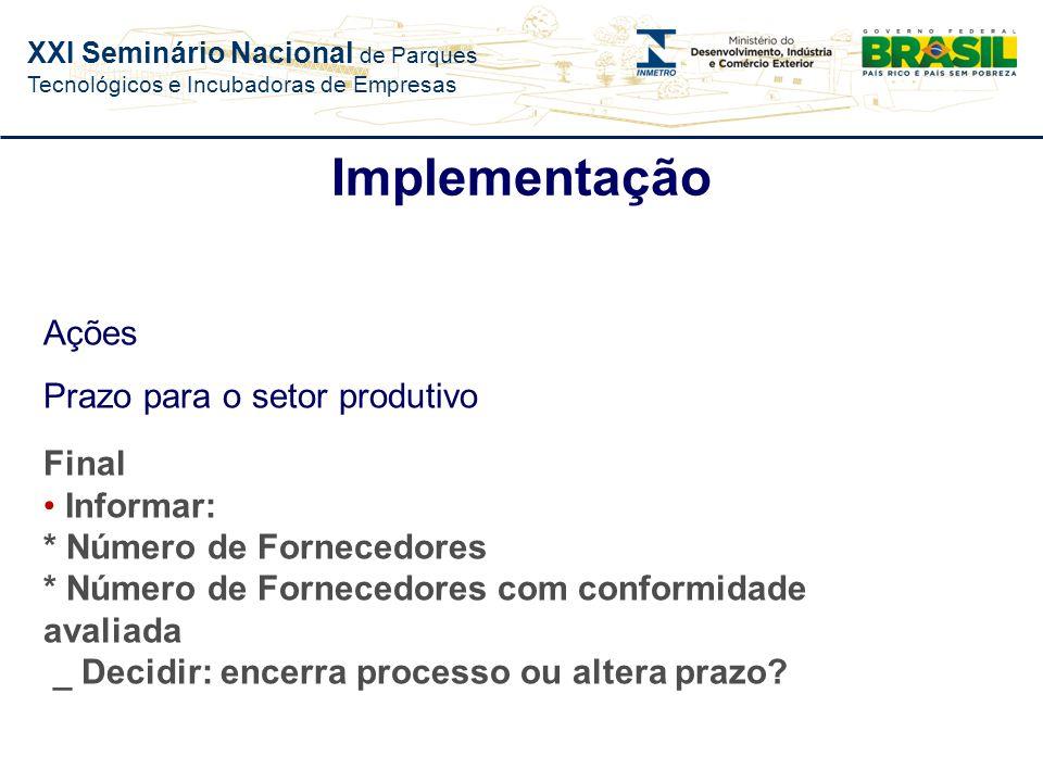 Implementação Ações Prazo para o setor produtivo Final Informar: