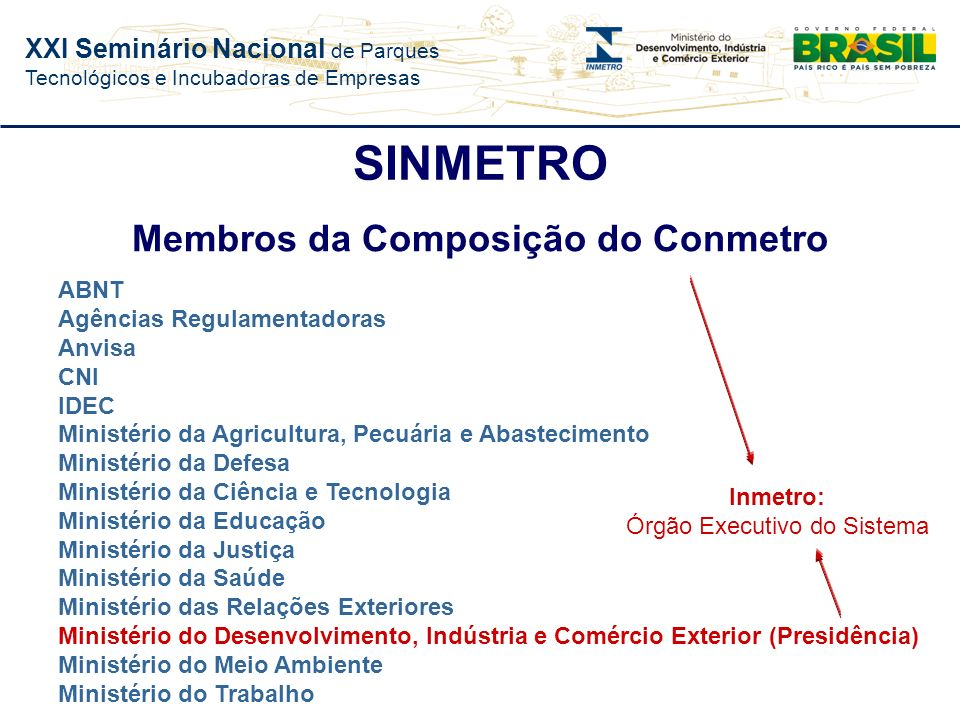 Membros da Composição do Conmetro
