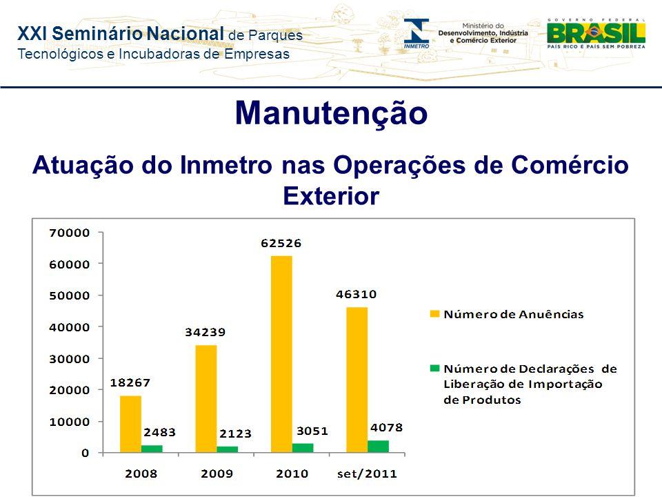 Atuação do Inmetro nas Operações de Comércio Exterior
