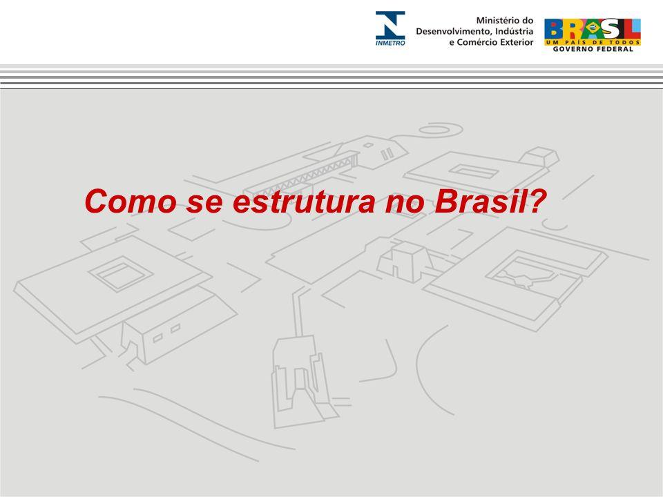 Como se estrutura no Brasil