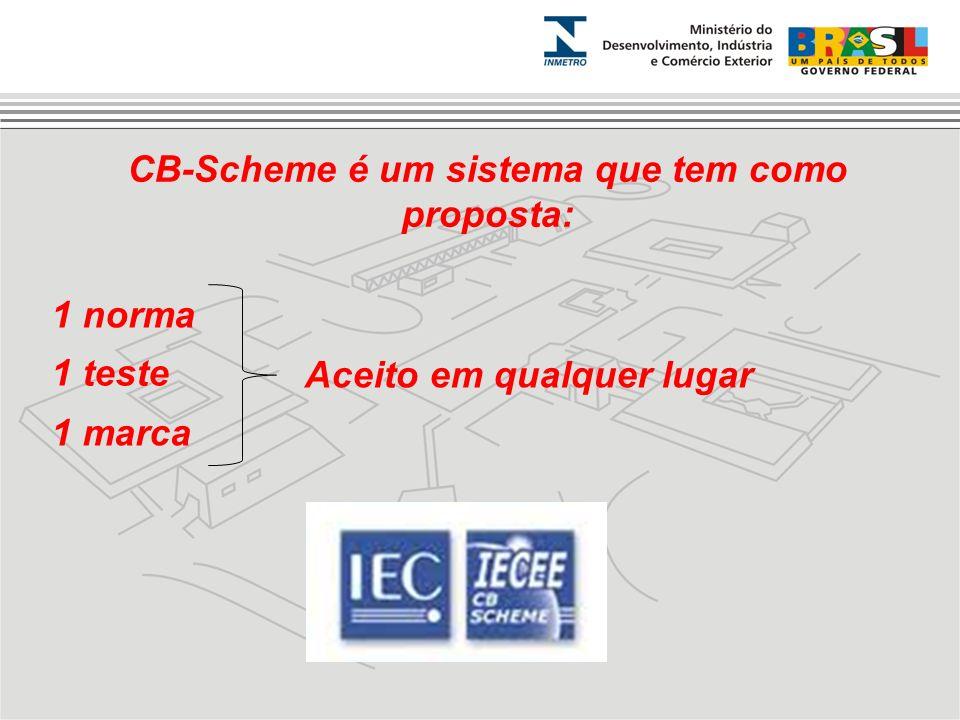 CB-Scheme é um sistema que tem como proposta: