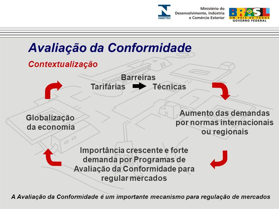 Aumento das demandas por normas internacionais ou regionais