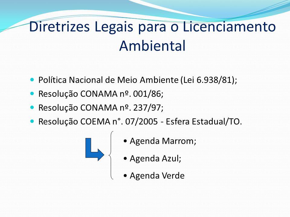 Diretrizes Legais para o Licenciamento Ambiental