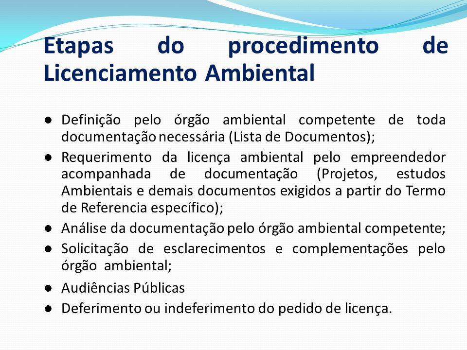 Etapas do procedimento de Licenciamento Ambiental