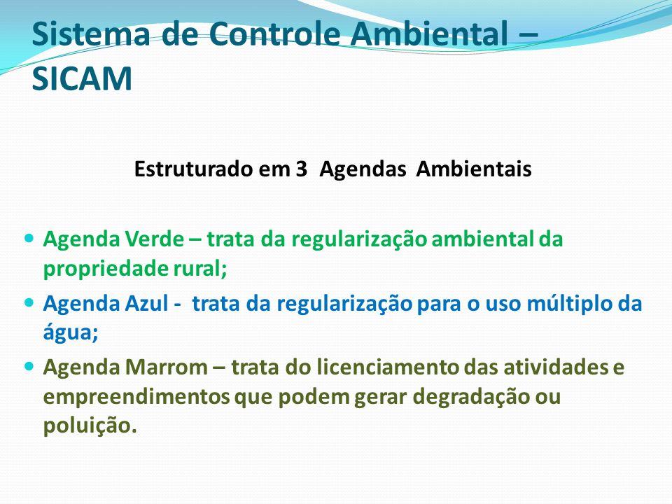 Sistema de Controle Ambiental – SICAM