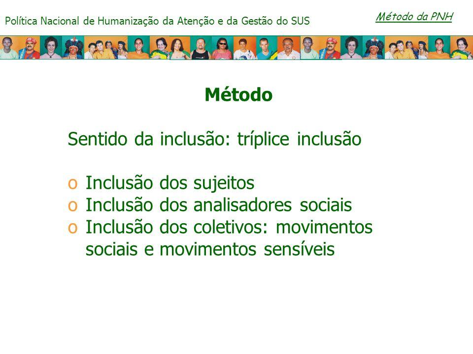 Sentido da inclusão: tríplice inclusão Inclusão dos sujeitos