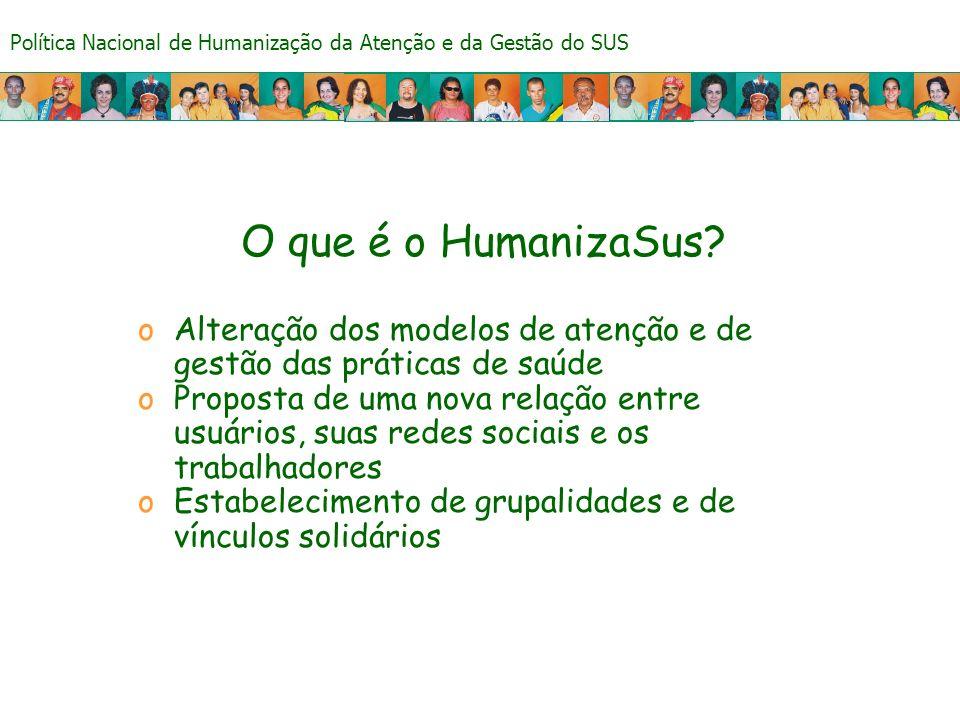 O que é o HumanizaSus Alteração dos modelos de atenção e de gestão das práticas de saúde.