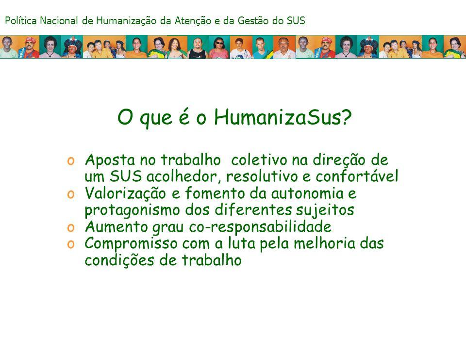 O que é o HumanizaSus Aposta no trabalho coletivo na direção de um SUS acolhedor, resolutivo e confortável.