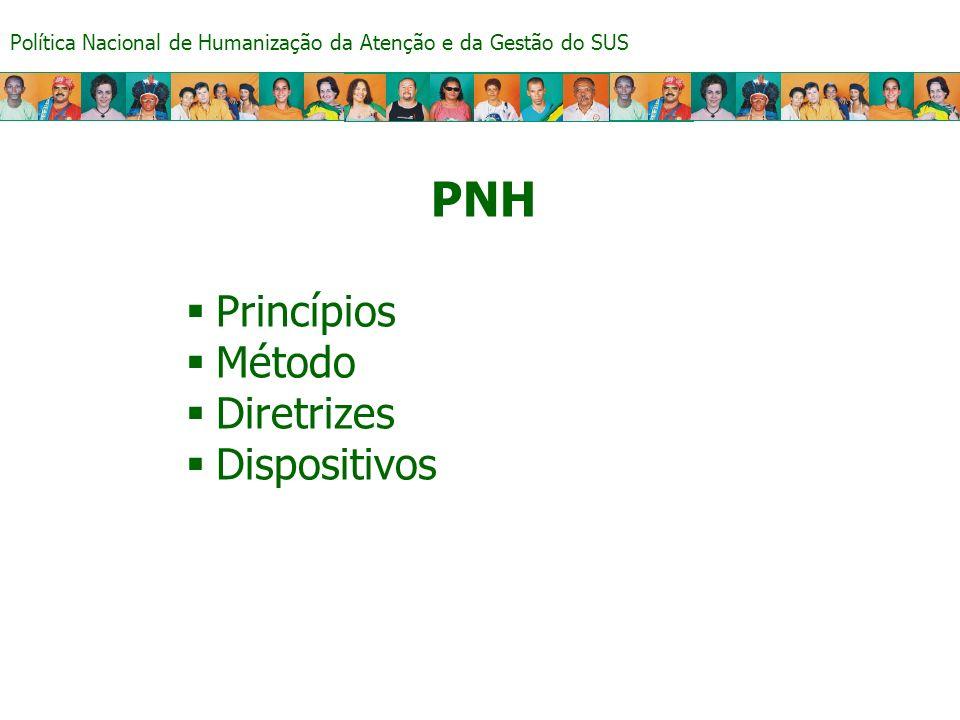 PNH Princípios Método Diretrizes Dispositivos