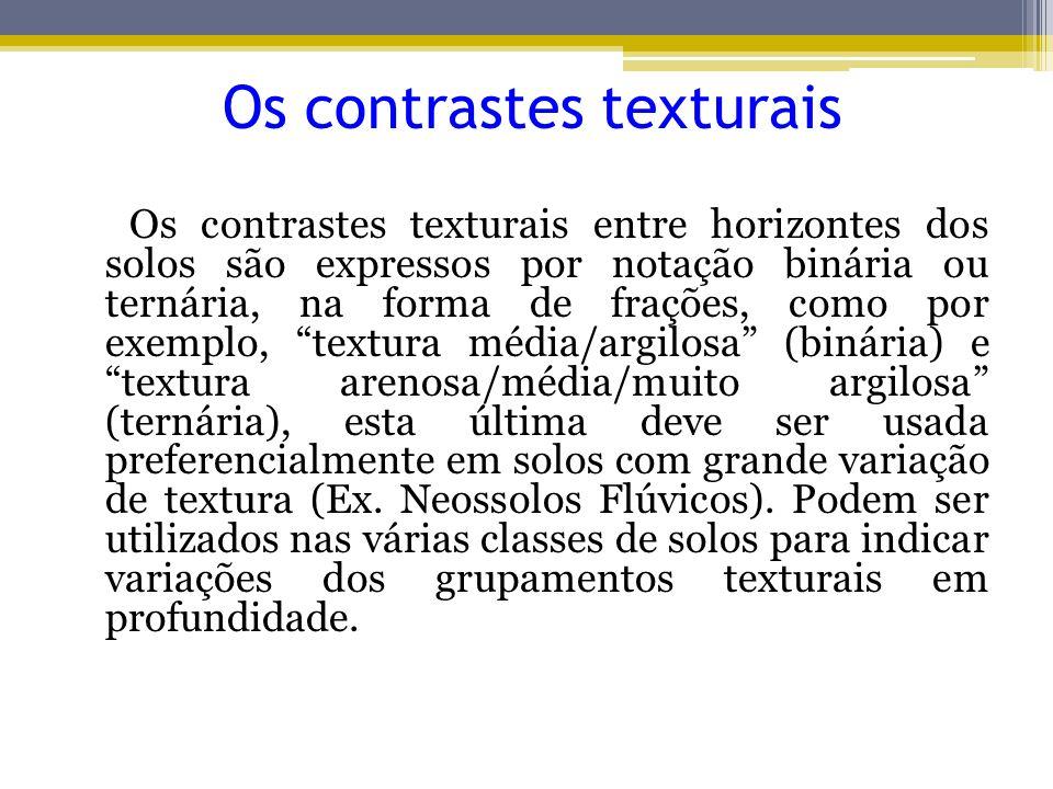 Os contrastes texturais