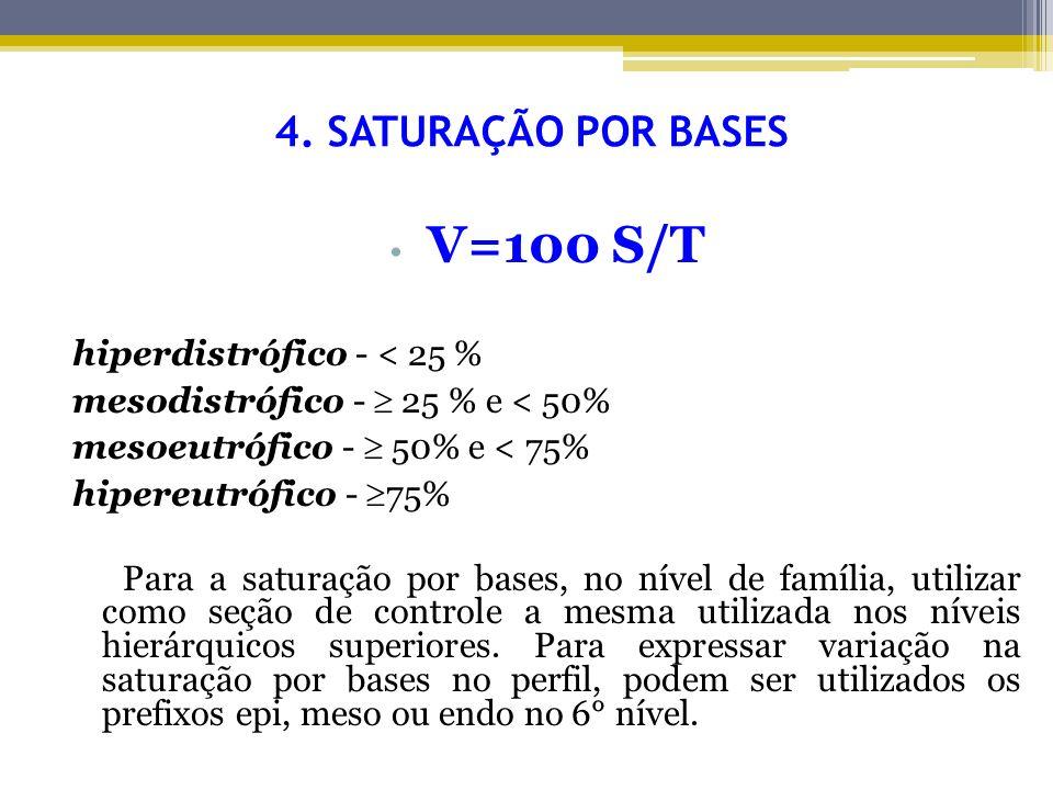 4. SATURAÇÃO POR BASES V=100 S/T hiperdistrófico - < 25 %
