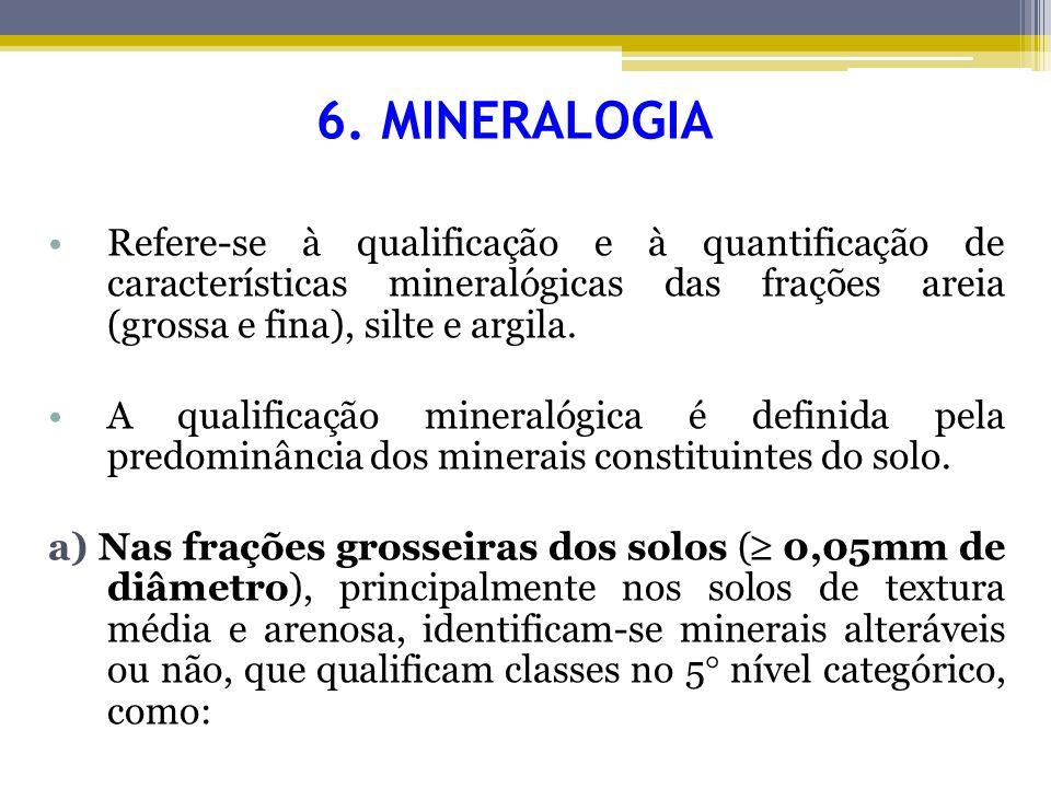 6. MINERALOGIA Refere-se à qualificação e à quantificação de características mineralógicas das frações areia (grossa e fina), silte e argila.