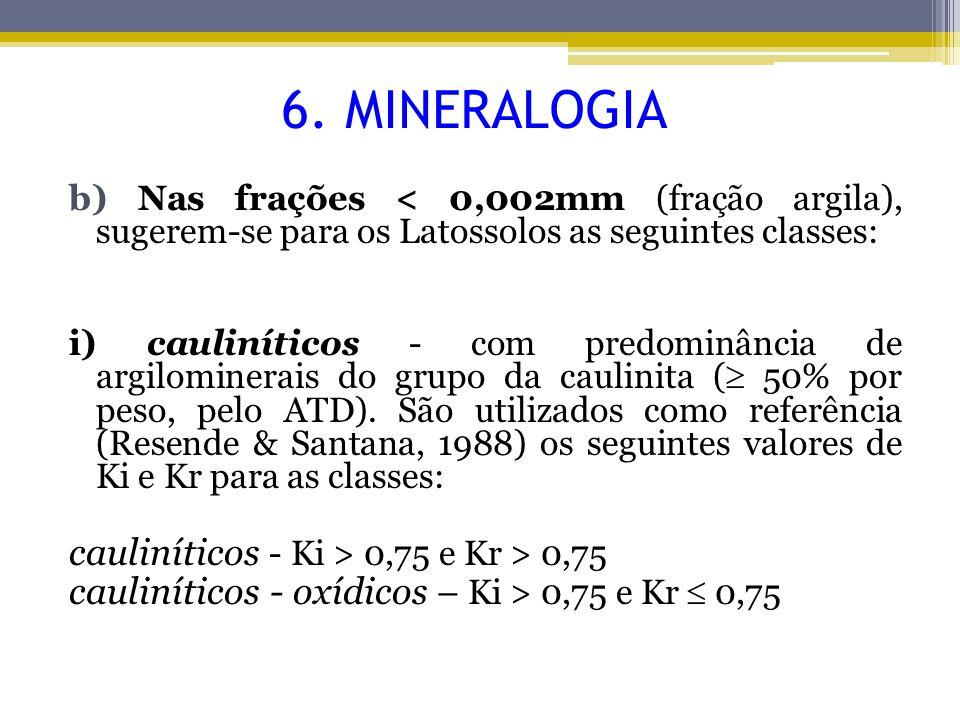 6. MINERALOGIA cauliníticos - Ki > 0,75 e Kr > 0,75