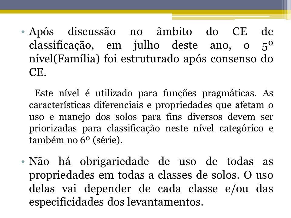 Após discussão no âmbito do CE de classificação, em julho deste ano, o 5º nível(Família) foi estruturado após consenso do CE.