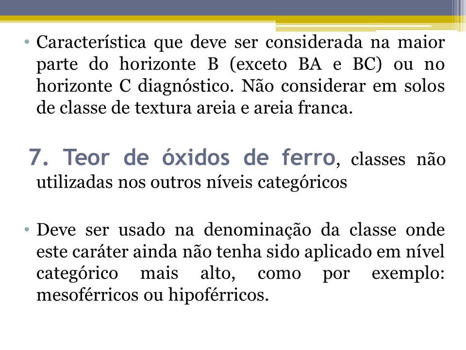 Característica que deve ser considerada na maior parte do horizonte B (exceto BA e BC) ou no horizonte C diagnóstico. Não considerar em solos de classe de textura areia e areia franca.