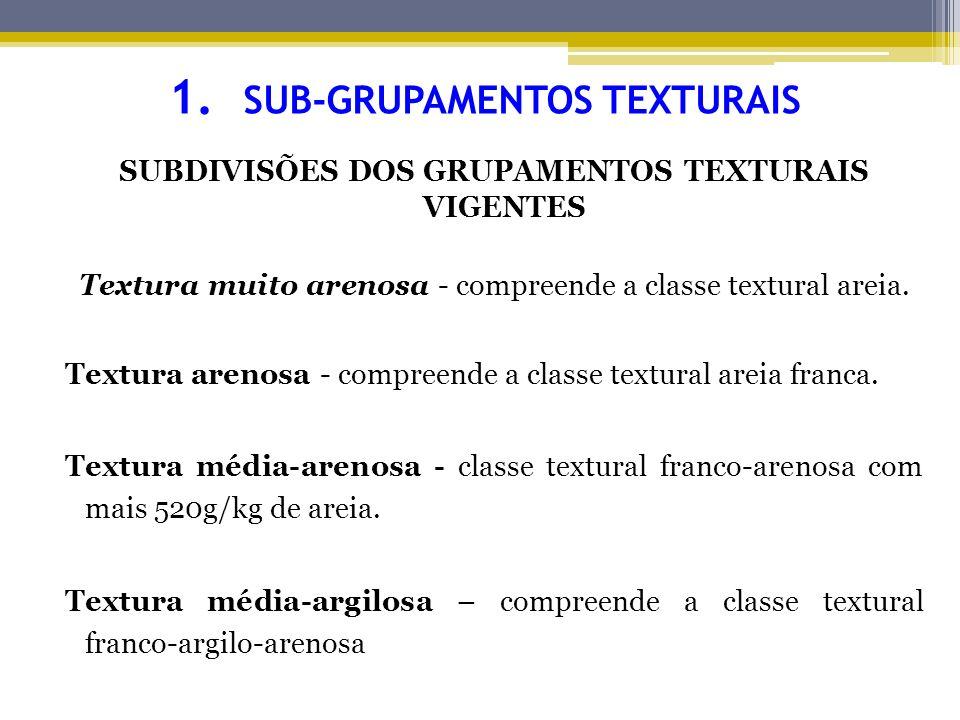 1. SUB-GRUPAMENTOS TEXTURAIS