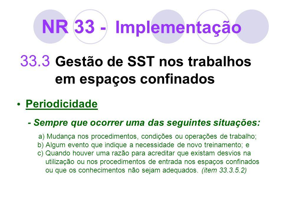 NR 33 - Implementação 33.3 Gestão de SST nos trabalhos em espaços confinados.